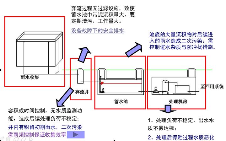 电路 电路图 电子 设计 素材 原理图 720_449